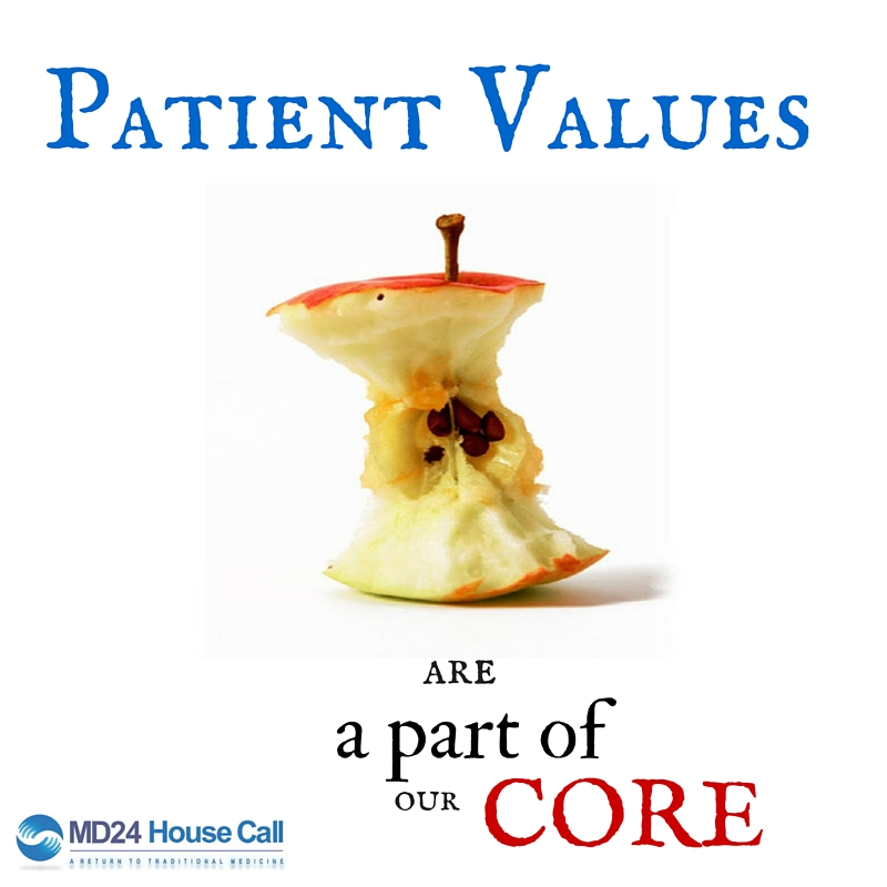 valuing-patients-by-designing-display-ads-in-phoenix-az-for-medical-companies-marketing-strategies-and-inititatives