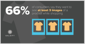 66-percent-of-customers-want-to-see-at-least-3-images-of-a-product-they-want-to-buy-based-on-presentation